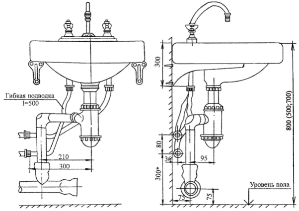 Как правильно подключить обычную раковину?